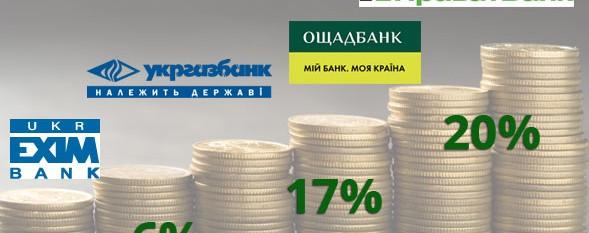Депозиты в государственных банках Украины